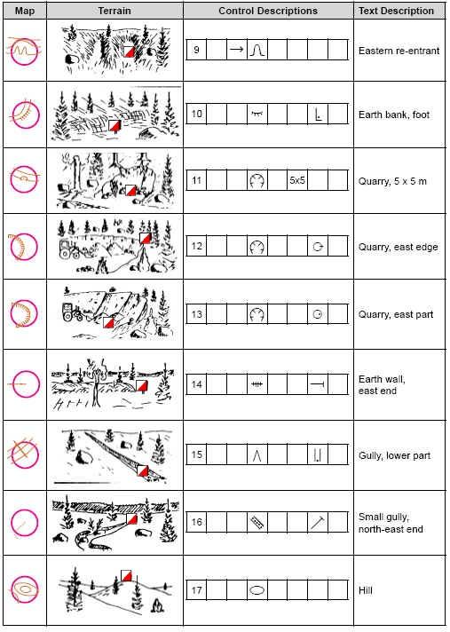 Control Descriptions and Map Symbols Explained   Backwoods ...